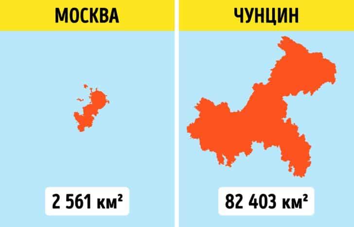 Если сравнить Чунцин с Москвой, то столица России по сравнению с ним — маленькая девушка